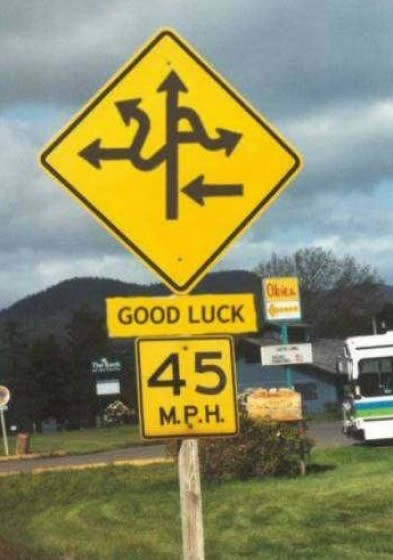 Image of impossible road sign